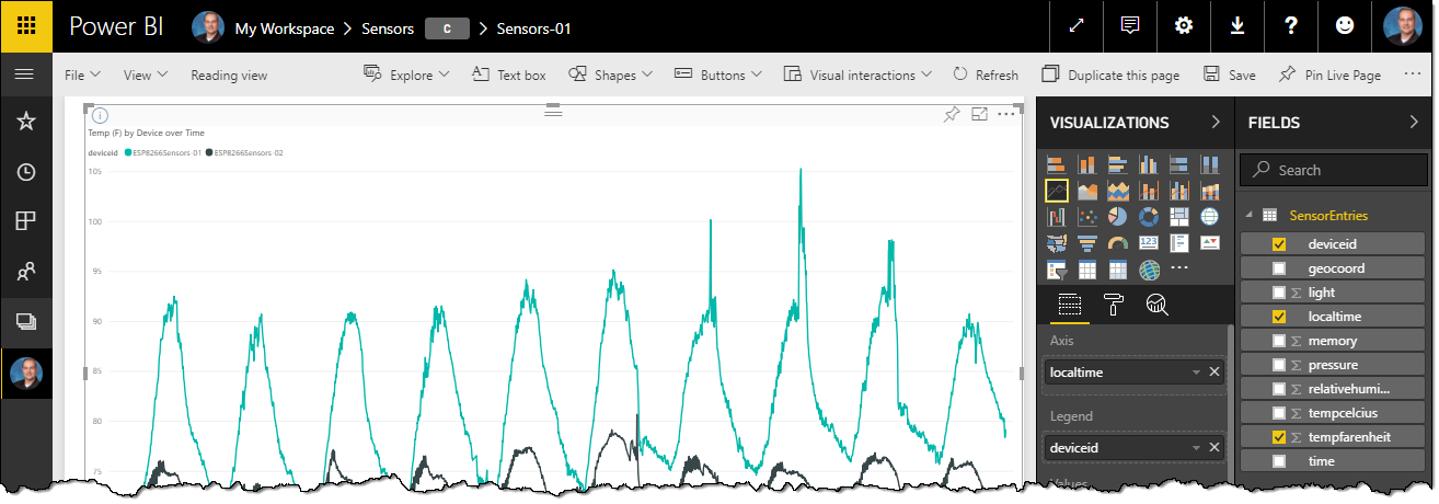 How Azure IoT helped me buy a new house - Part 6 - Power BI